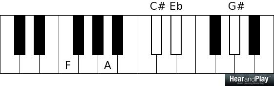 "Piano piano chords g7 : Ask Jermaine: ""How To Play #9 #5 Chords"" - Hear and Play Music ..."