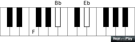 Quartal chords --- How to use them almost anywhere in music