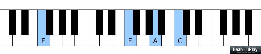 F major F A C
