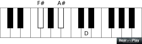 F sharp augmented chord F A sharp D