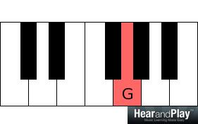 transposition G