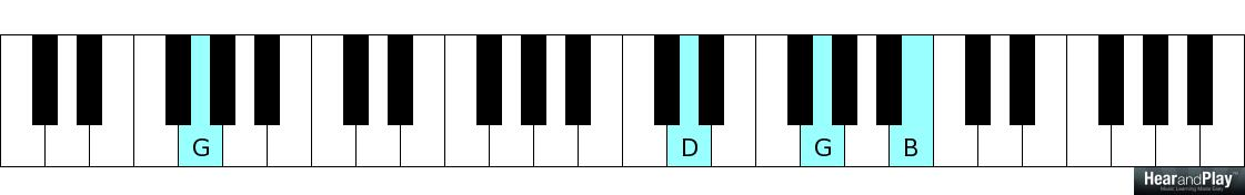 You Can Hardly Play Three Hymns Without The Chromatic