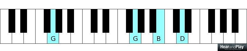 4-chord songs G major
