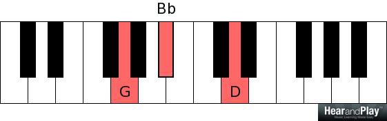 G B flat D