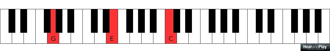 drop 2 voicings piano pdf