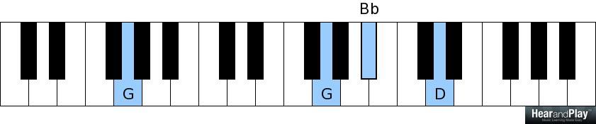 G minor G Bb D